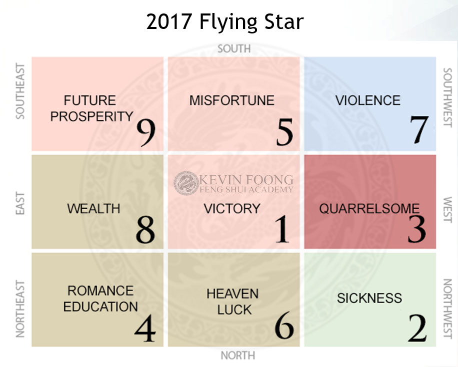 raymond lo feng autos post On feng shui 2017 colores