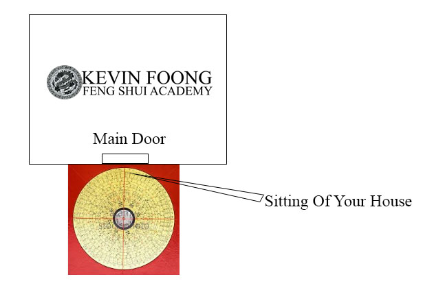 feng shui in the far east essay