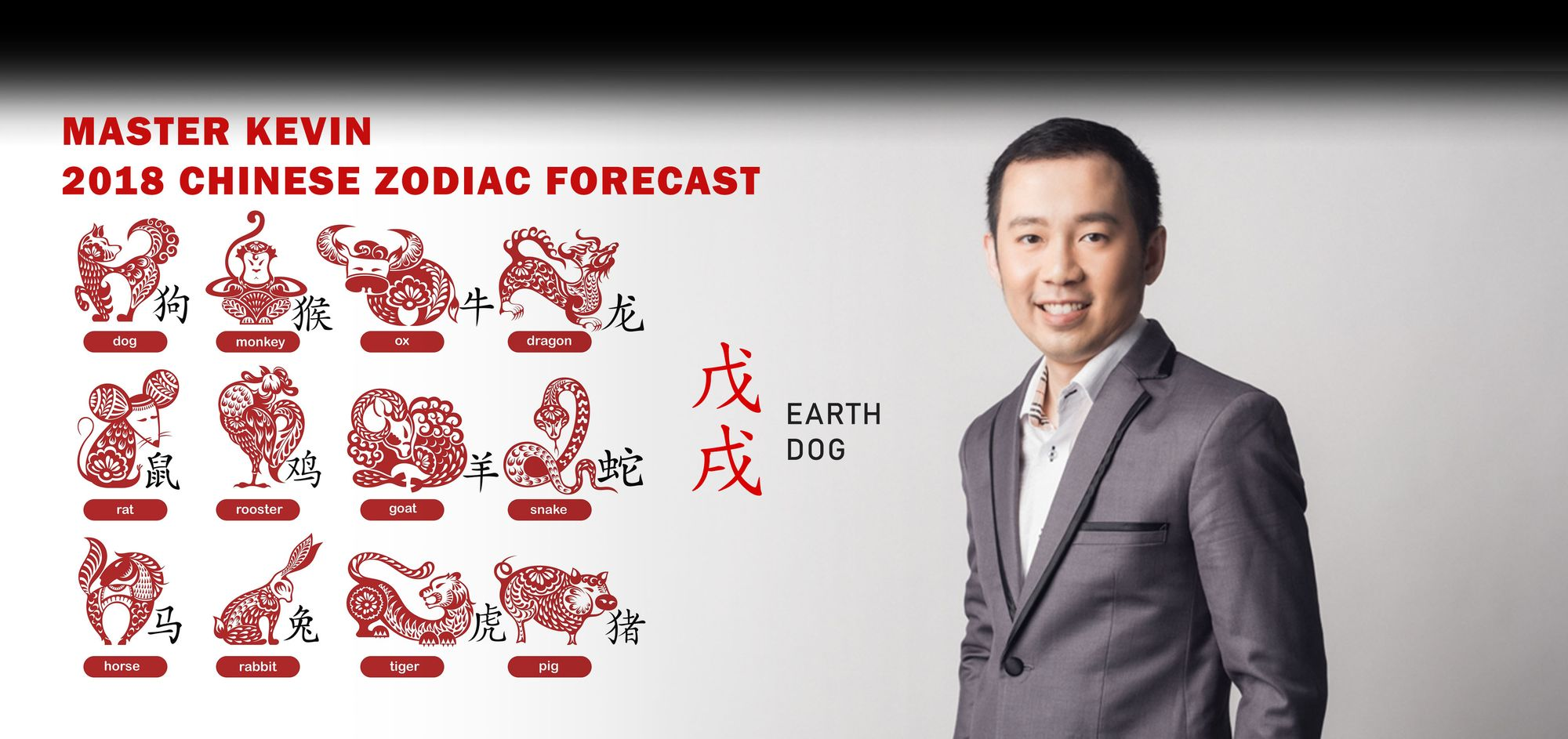 2018 Chinese Horoscope Forecast